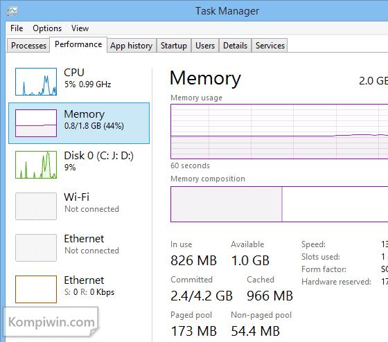 Bukannya Mempercepat, 'Memory Optimizer' Justru Memperlambat Kinerja Komputer 1