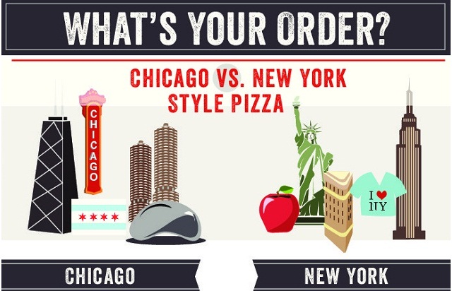 Dating chicago vs nyc