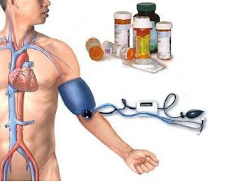 Nursing Care Plan for Hypertension