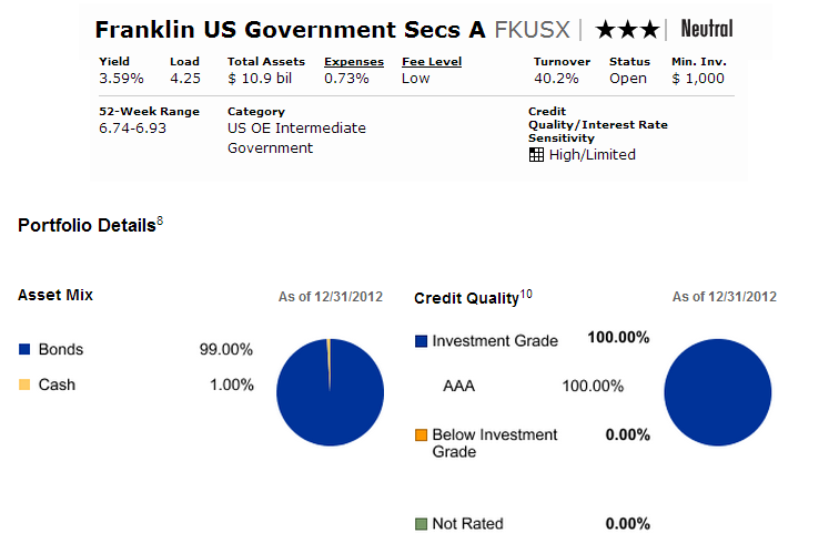 Franklin Us Government Securities Fund Fkusx Mepb Financial