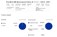 Franklin US Government Securities Fund