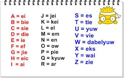 Hal Basic Belajar Bahasa Inggris