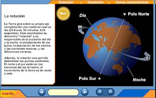 http://www.ceiploreto.es/sugerencias/averroes/icarito/727774.swf
