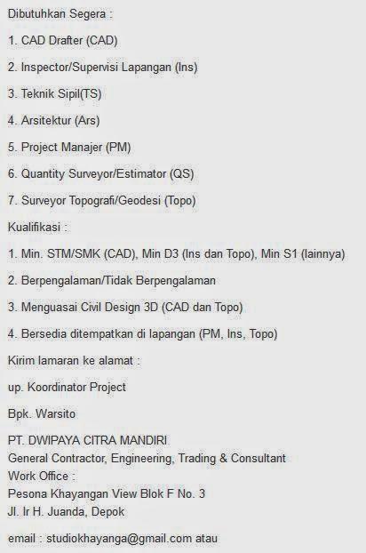 bursa-lowongan-kerja-depok-terbaru-april-2014