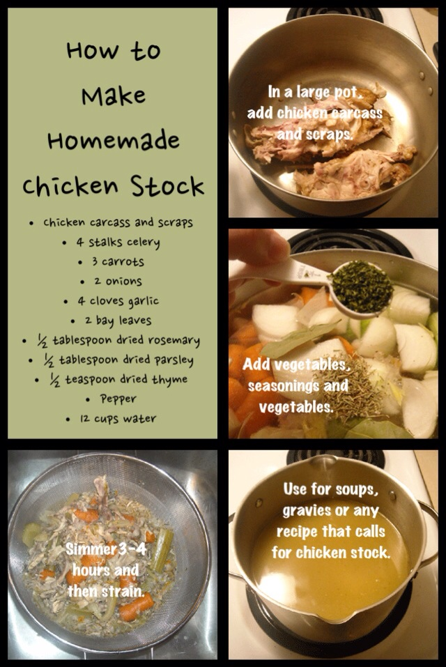 ... to living the good life: 31 Days of MOO No. 23 - Simple Chicken Stock
