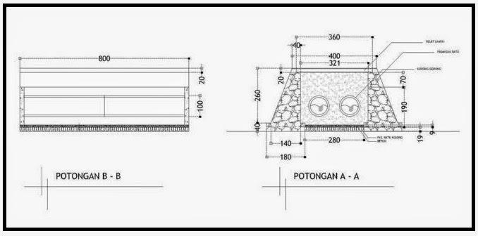 AUTO CAD GAMBAR GORONG-GORONG (DWG FILE)