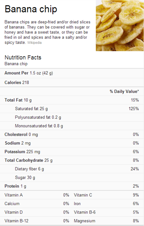 California Pizza Kitchen Nutritional Information
