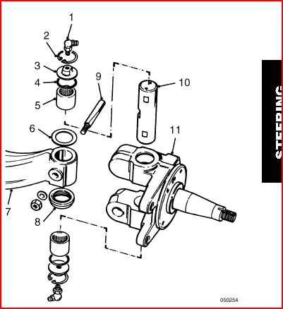 Ford F 150 2004 Ford F150 Location Of The Temperature Sender in addition What Jack Points Do You Use 473119 besides Chrysler Sebring 2001 Chrysler Sebring Air Conditioning Not Working Pressu as well T21048141 Wiring electronic brake controller ford also Wiring Diagram Moreover 2002 Dodge Grand Caravan Heater Hose. on 05 ford explorer fuse diagram