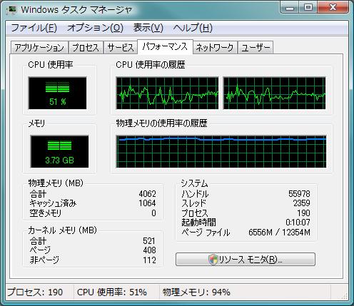 再起動後に作業に最低限必要なウィンドウを すべて起動した状態の Windows の様子 ページファイル 6556 M