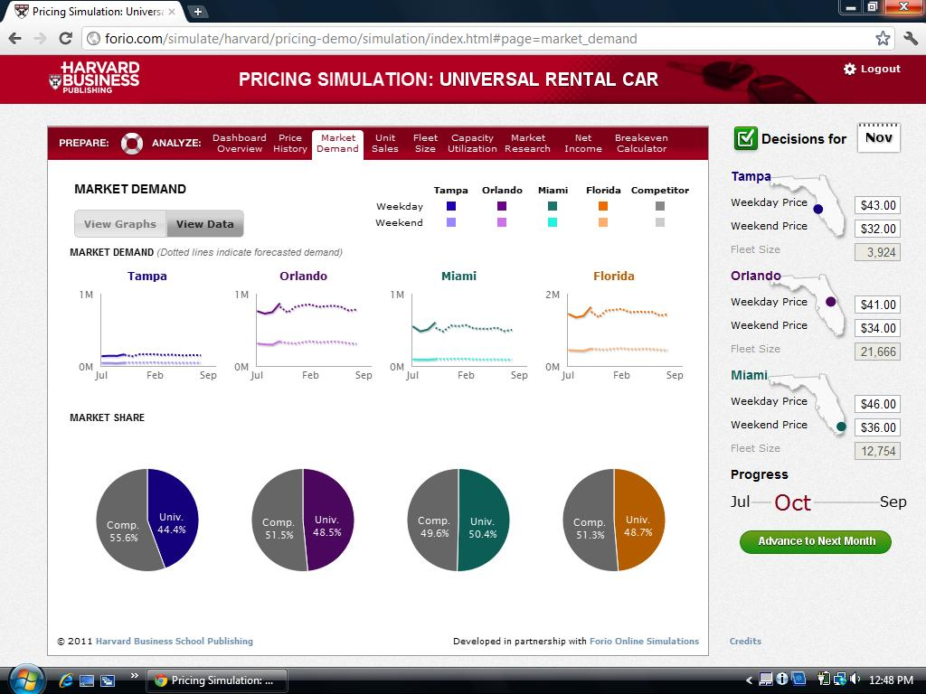 how to win the pricing simulation universal rental car