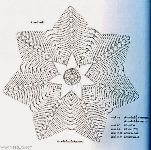 Схема вязания крючком ковриков в виде звезды