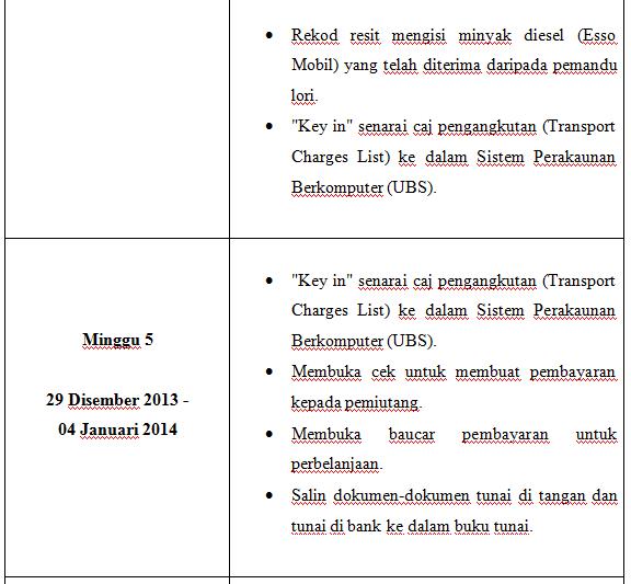 Latihan Industri Politeknik Kota Bharu Sesi Disember 2013 April 2014