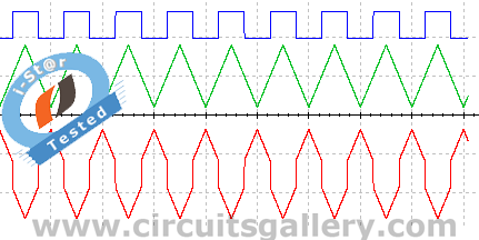 Summed+waveform Summing amplifier/ Inverting adder circuit using op amp 741