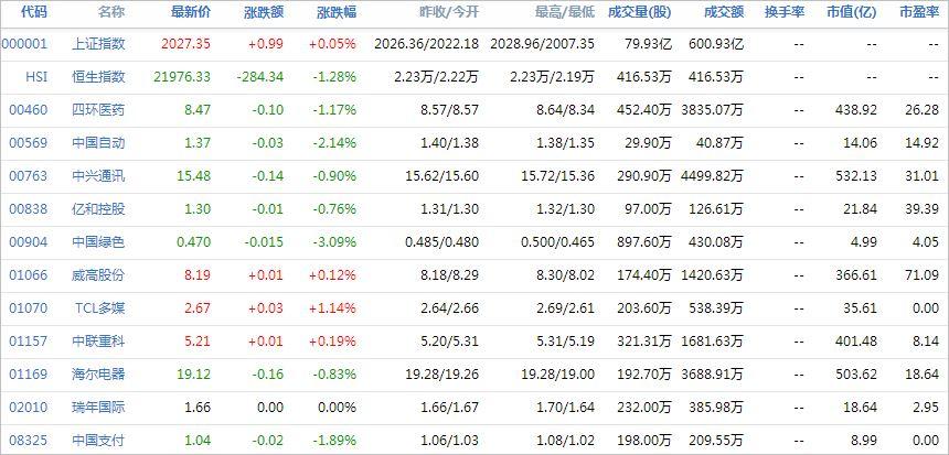中国株コバンザメ投資ウォッチ銘柄watch20140505