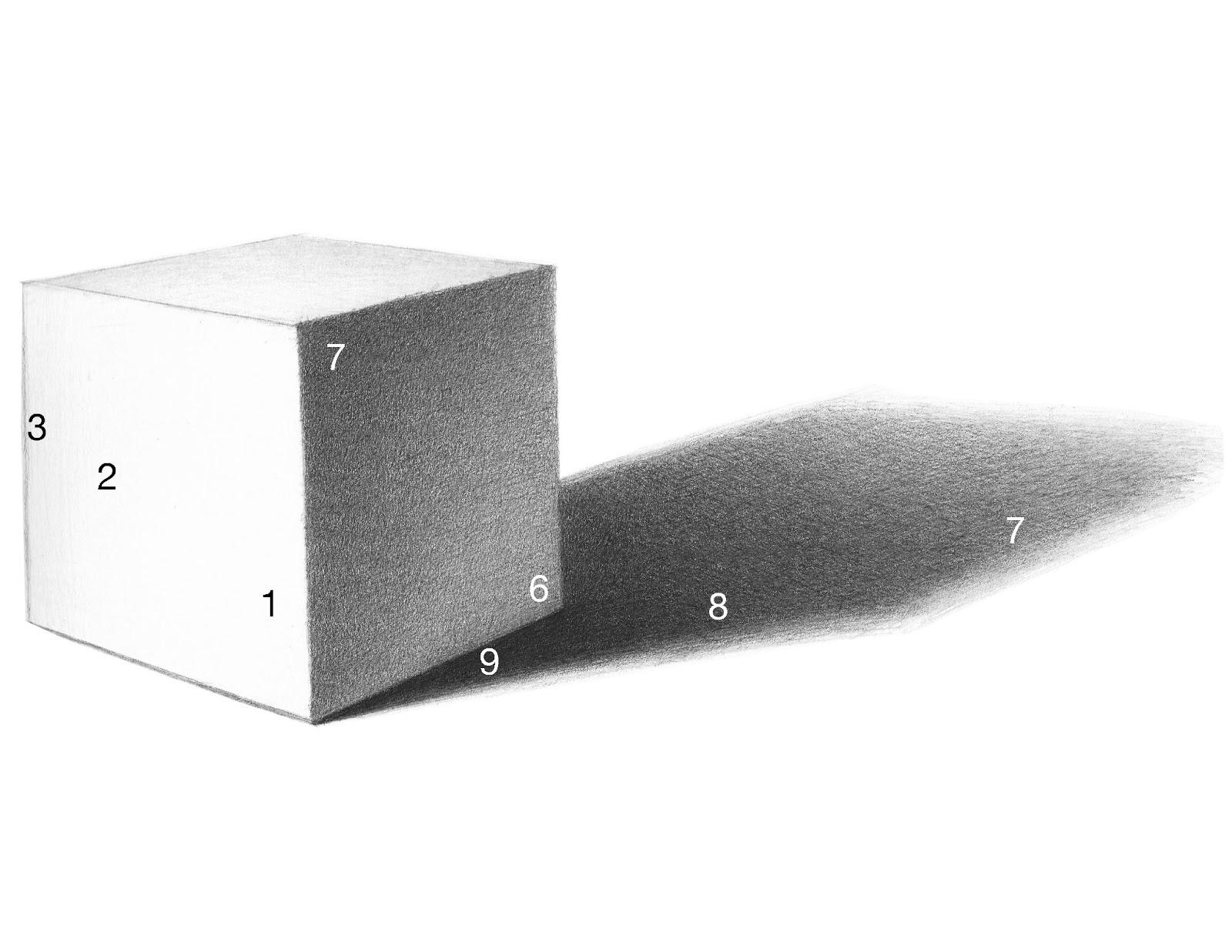 Rubik to the Rescue: The Rubik's Cube Engages ... - Edutopia