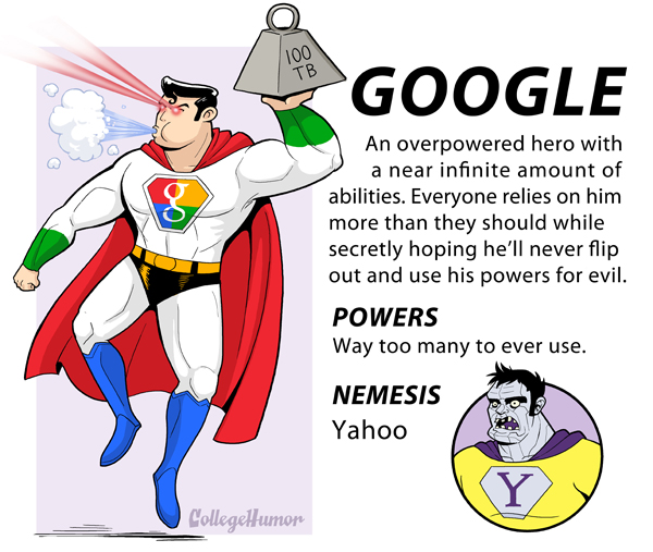 Power of Google