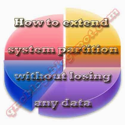 How To Partition Hard Drive Without Losing Data