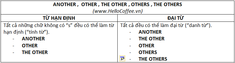 cach-dung-other-va-another-the-other-others-the-others