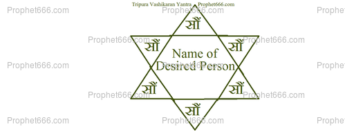 A Vashikaran Spell invoking the mother Goddess Tripura Sundari
