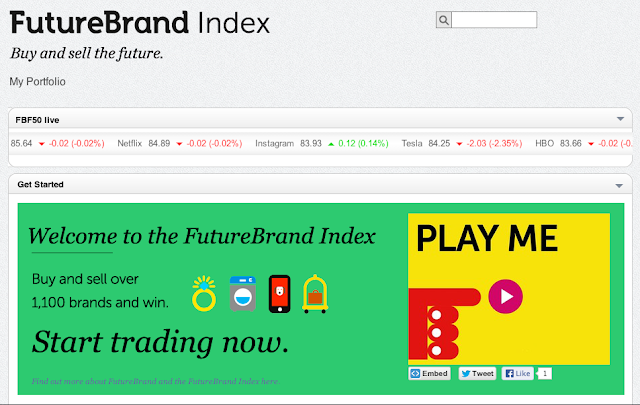 Neat: Predicted Brand Stock Index, and Now It's Here