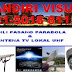 Toko Pasang Parabola Tangerang | 081315381511