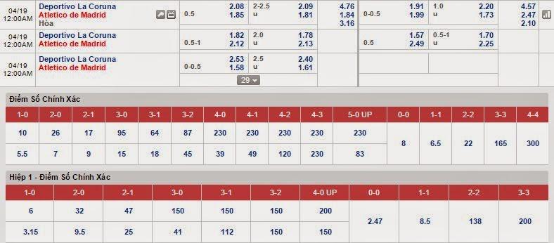 Dự đoán tỉ số Deportivo vs Atletico