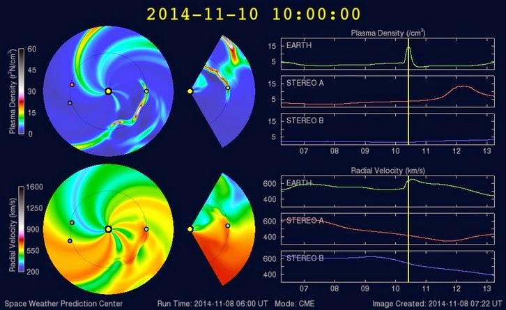 Impacto eyección de masa coronal (CME) 10 de Noviembre 2014
