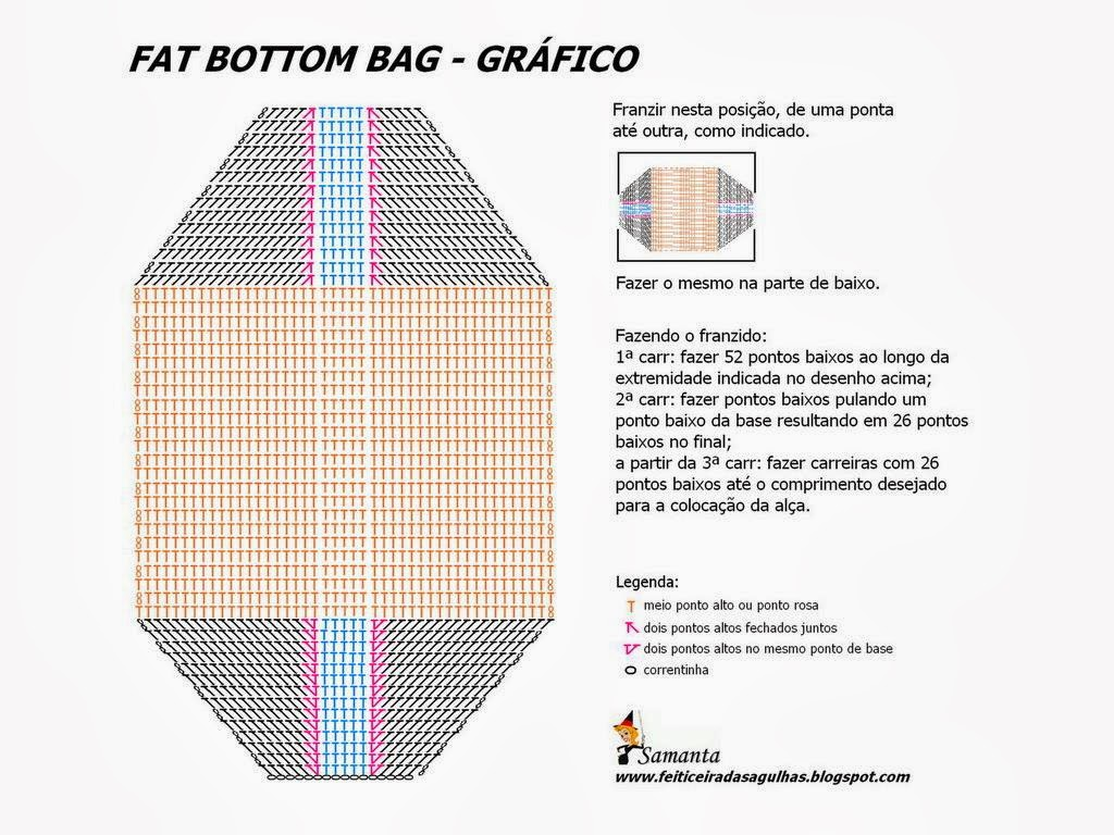 Walai krusye 1 tutorial fat bottom bag diagram from google search ccuart Gallery