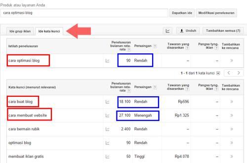optimasi keyword dengan keyword keyplanner