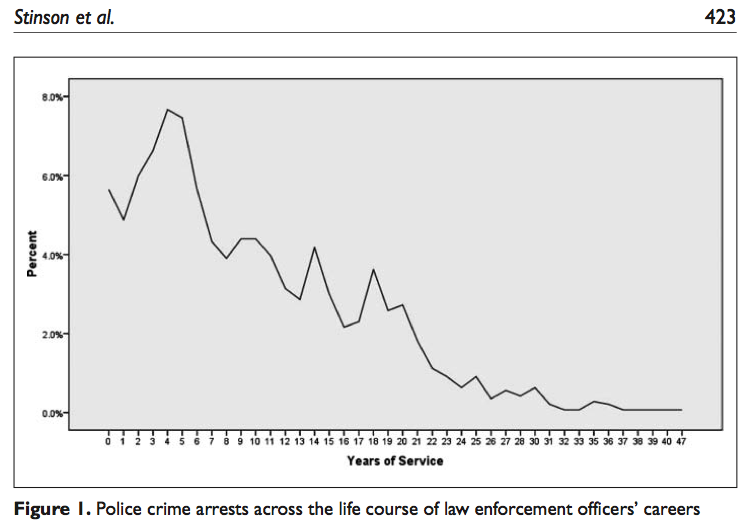 Phd thesis on crime prevention