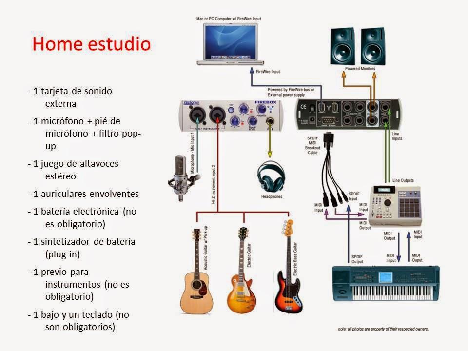 Esquema_Home_estudio1.jpg