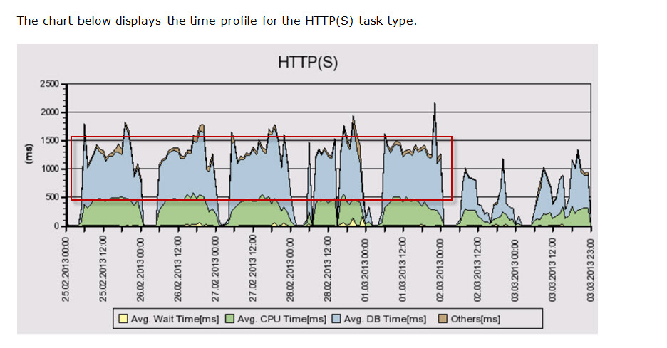 crm analysis on mtr When analyzing mtr output, you are looking for two things: loss and latency if  you see a percentage of loss at any particular hop, that may be.
