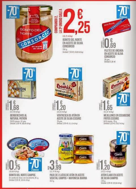 precios de conservas aniversario 2014 ECI