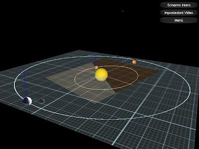SISTEMA SOLARE E PIANETI IN 3D ONLINE
