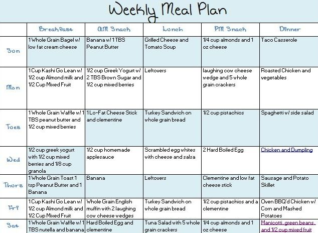 weekly meal planning for one