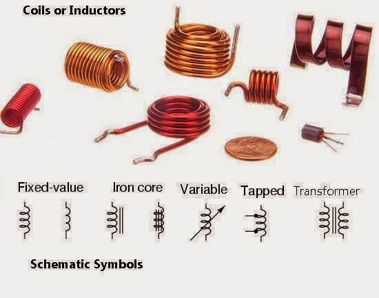 Coils Or Inductors And Schematic Symbols