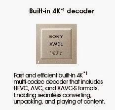 H.265 decoder pada TV UHD Sony