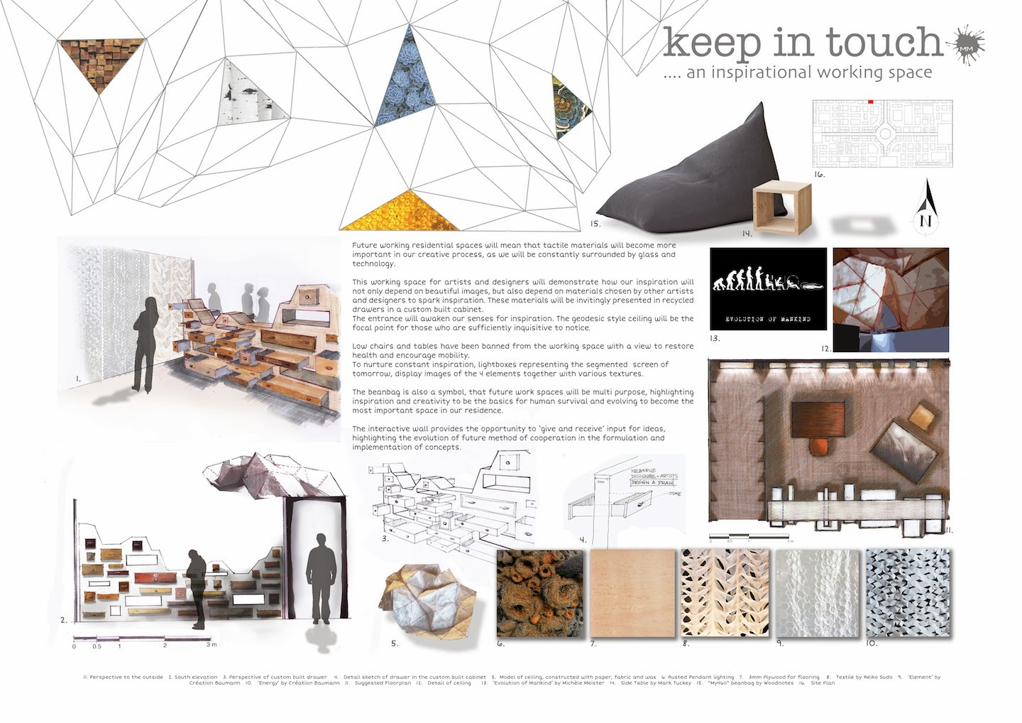 keep in touch an inspirational workspace - Interior Design Portfolio Ideas