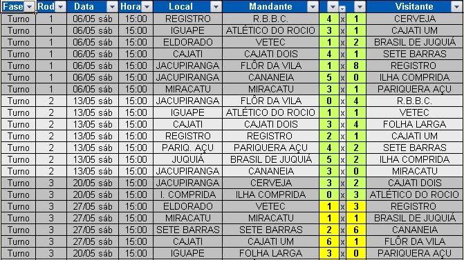 JOGOS E RESULTADOS 1 A 3