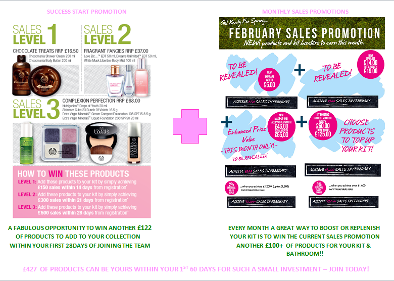 Samantha 39 S Body Shop At Home Have A Peak At What You Get: shop at home