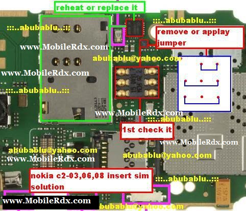 Here Are Nokia C2-03,C2-06,C2-08 Insert Sim Problem Solution. Please