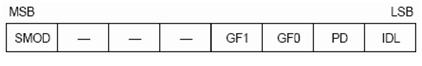Power Control Register (PCON)