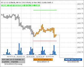 Виджет - Покупка ES (S&P500)