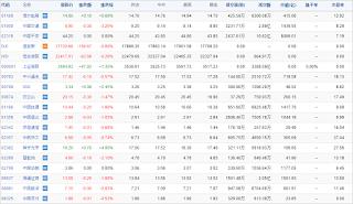 中国株コバンザメ投資ウォッチ銘柄watch20151203