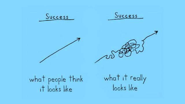 Success road map jjbjorkman.blogspot.comt