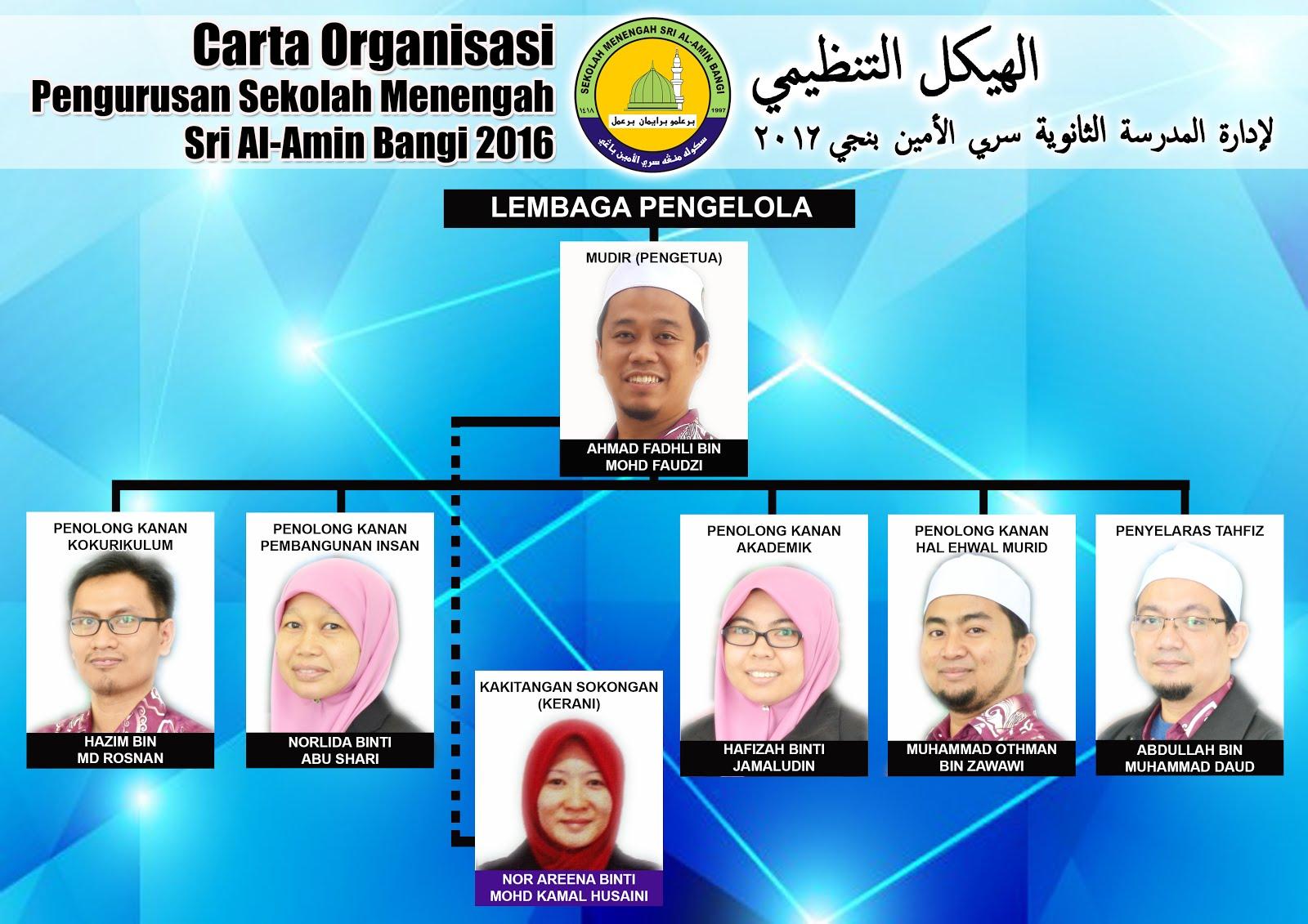 CARTA ORGANISASI SM SAAB 2016