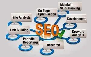 5 Top Situs SEO Blogger Pemula