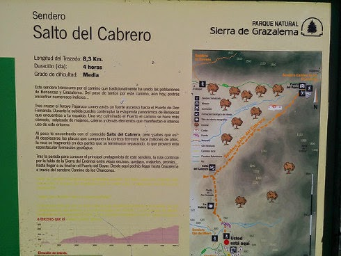 Indicaciones rura de senderismo Salto del Cabrero
