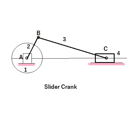 Link Chain Diagram