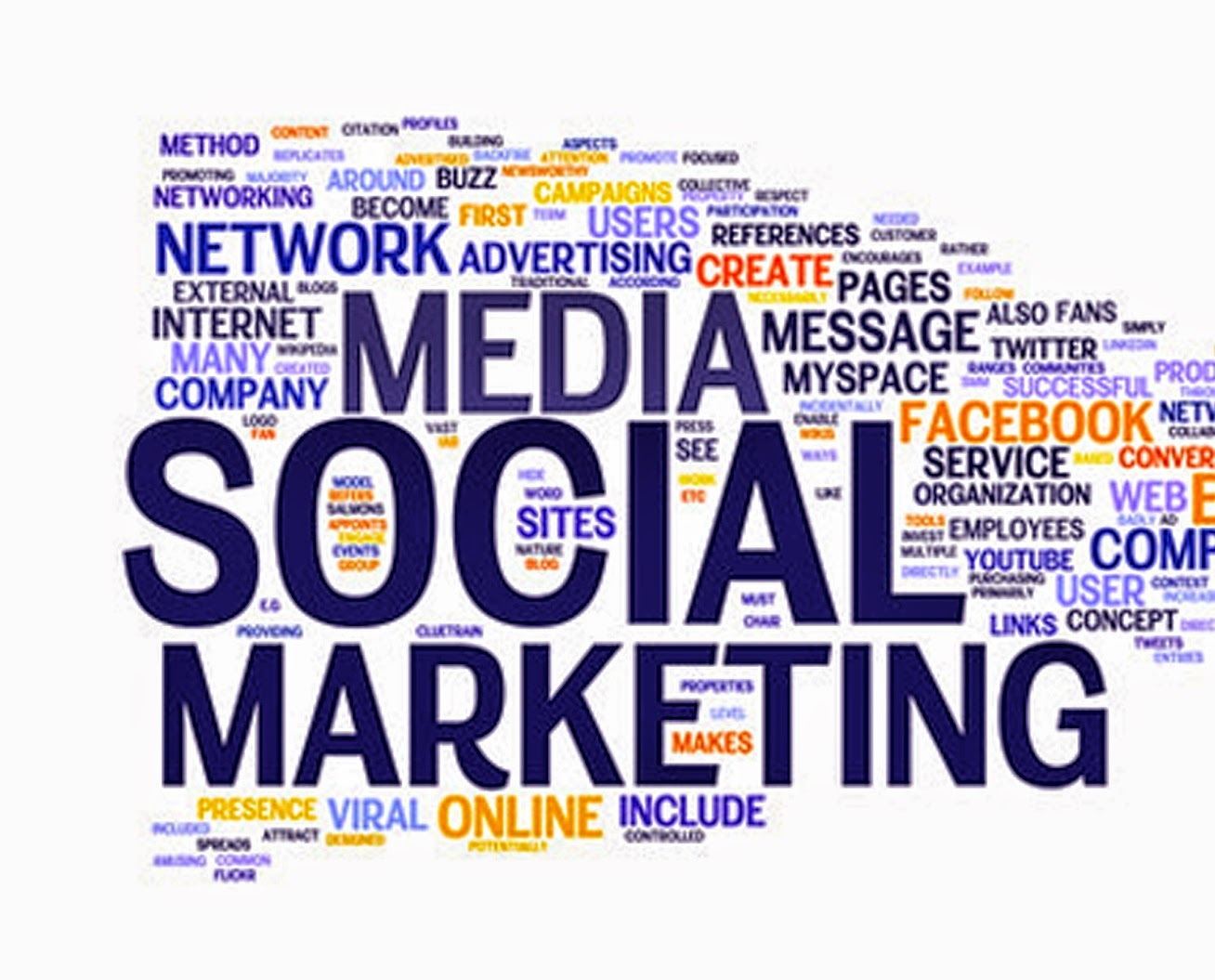 12 Tools to Help You Optimize Your Social Media Marketing Results